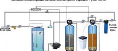 Виды и характеристики фильтров для механической очистки воды