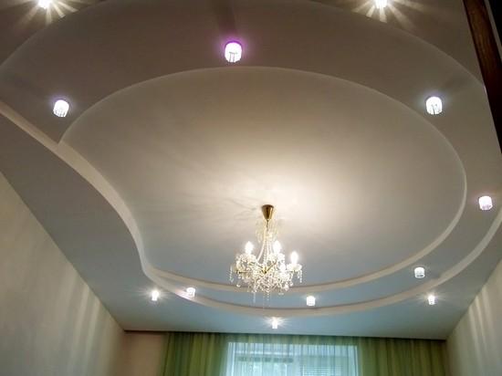 потолок кухни из гипсокартона