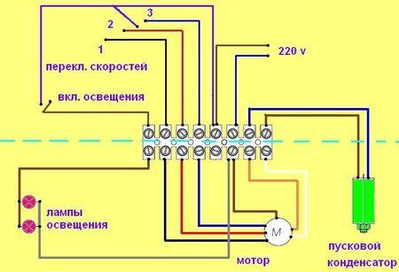 remont-kuxonnoj-vytyazhki_7
