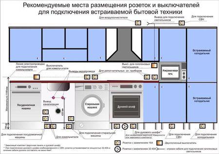elektroprovodka-na-kuxne_12