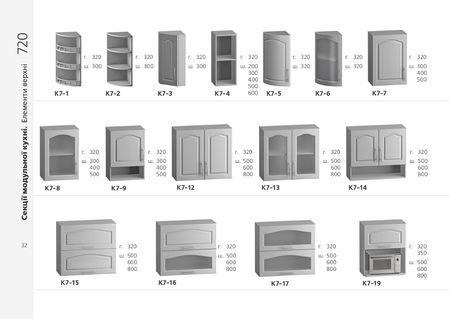 Стандартные размеры фасадов