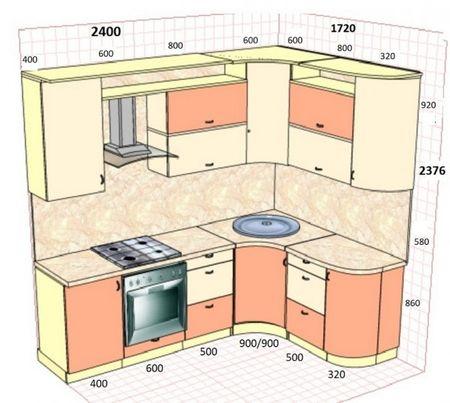 Расстояние между шкафами на кухне