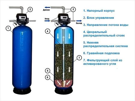 tonkoj-ochistki_3
