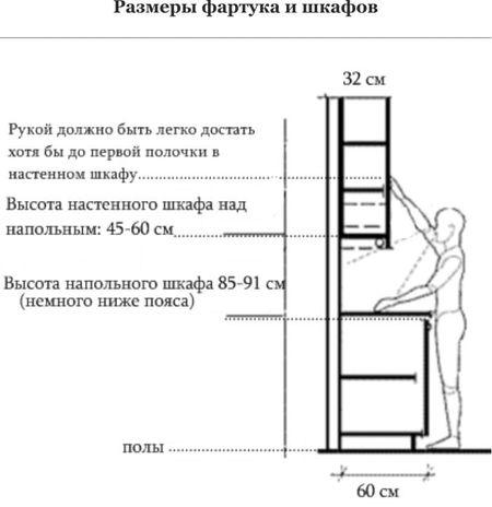 standartnye-razmery-fartuka_7