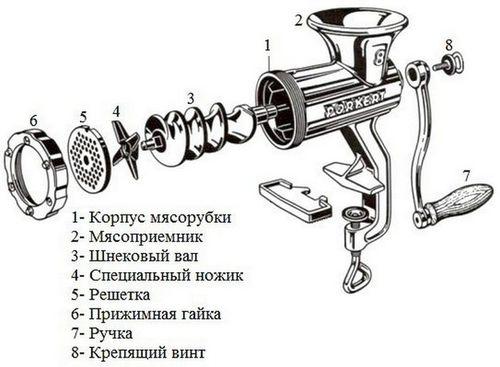 instrukciya-sobrat-myasorubku_4